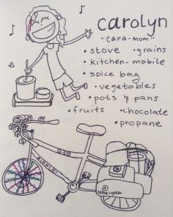 1-carolyn